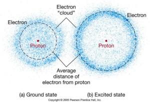 Átomo con su nube electrónica